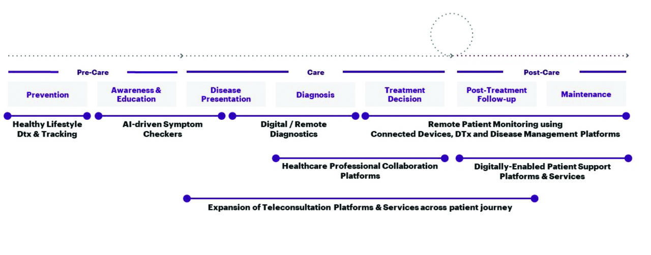 virtual care solutions medical communications